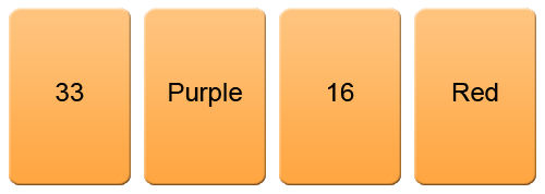 Four cards, reading in order: 33, Purple, 16, and Red