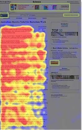 Heat Map of a Webpage Showing Banner Blindness.  This eyetracking heatmap is  copyrighted to Nielsen Norman Group.  © Nielsen Norman Group. All rights reserved.